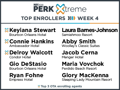 perk_leaderboard_week4_400x300