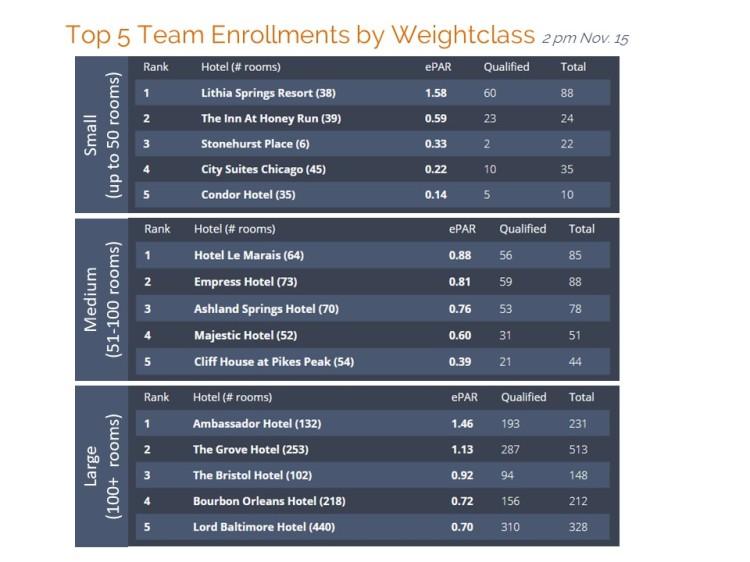 Team4_Enrollments.jpg