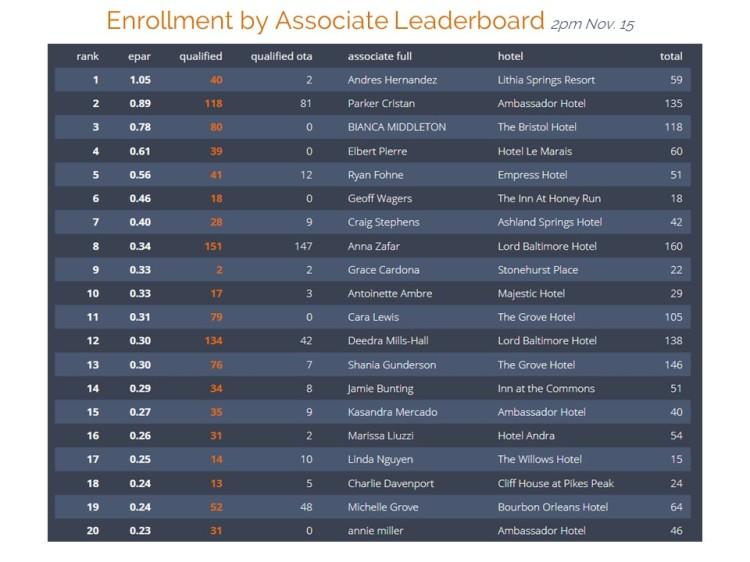 TotalGSA4_Enrollments.jpg