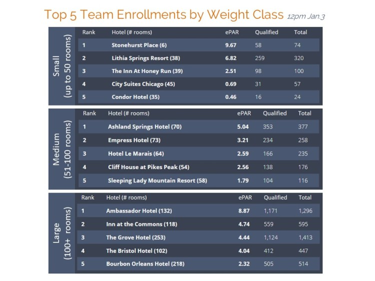 TeamFINAL_Enrollments.jpg