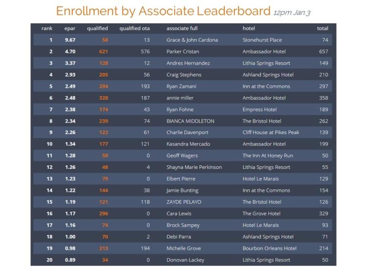 TotalGSAFINAL_Enrollments.jpg